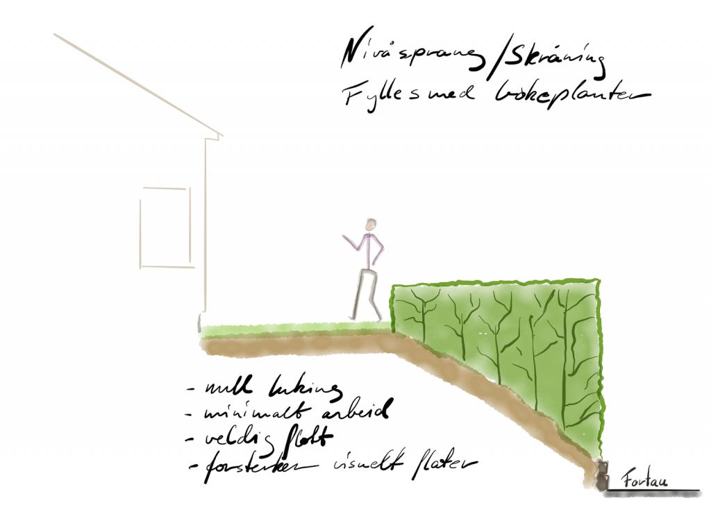 Bilde om design fra Hageboka