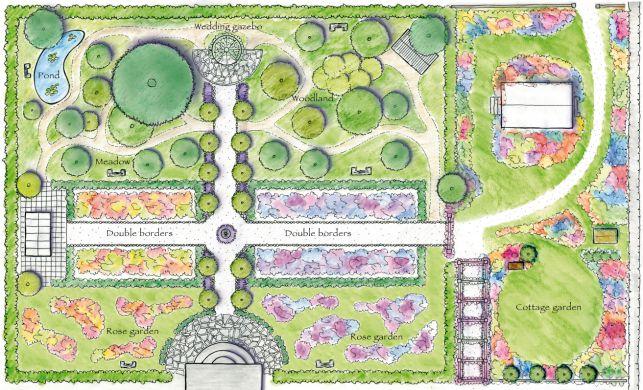Historikk og oppskrift på en cottage garden. Tegning over hagen i Skåne.